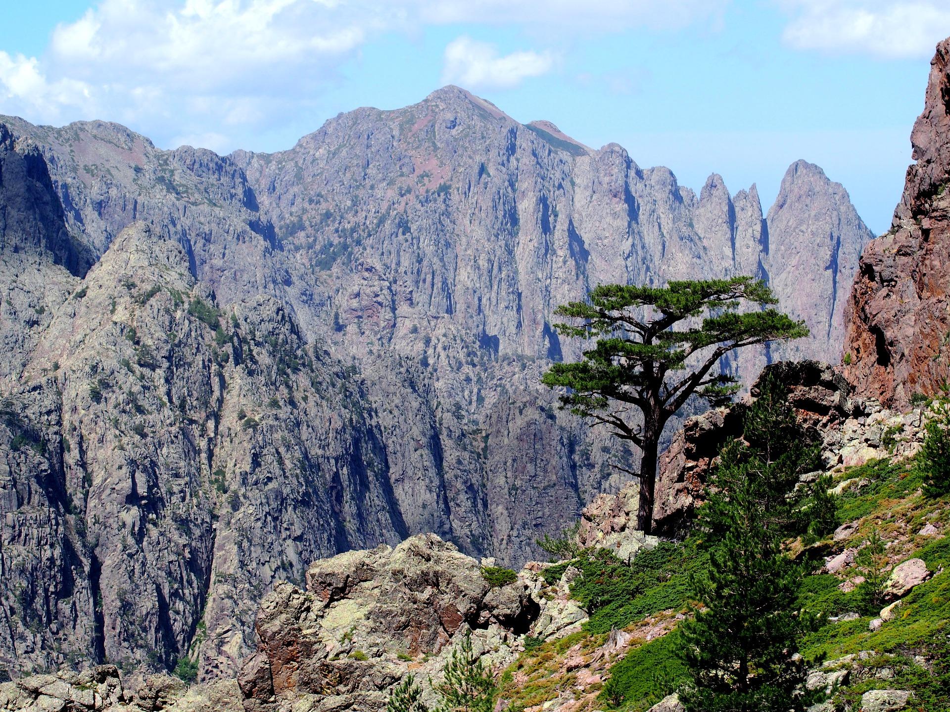 Panorama de Corse